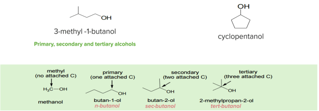 Nomenclature of Alcohol