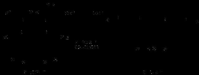 BVR mechanism