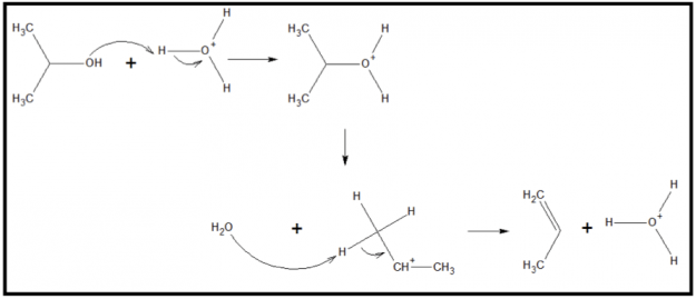 Acid-catalyzed dehydration reaction