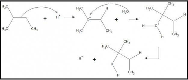 Acid-catalyzed hydration of 2-methyl-2-butene