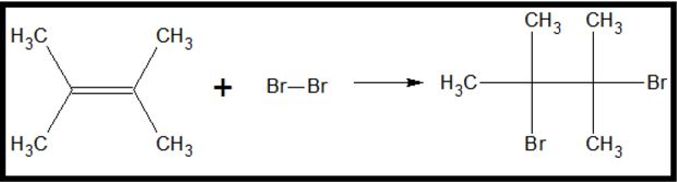 Addition reaction of Br2 and 2,3-dimethyl-2-butene