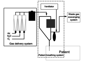 anesthesia machine simple scheme