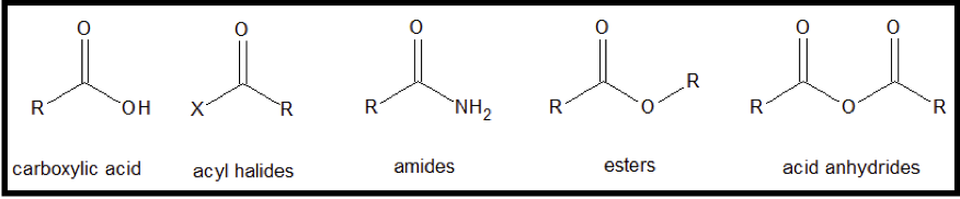 carboxylic acids and its derivatives This explains why no gaseous acids exist at room temperatureand their miscibility in waterthe carboxylic groupthis group contains both a carbonyl (c=o) group and a hydroxyl group (o-h)both bonds in isolation, are quite strongly polar (c=o and o-h)they interact when combined together so that the characteristics of the bondsin carboxylic acid.
