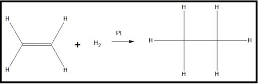 Catalytic hydrogenation of ethane