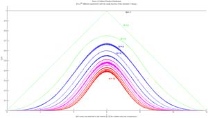 Statistics – Online MCAT Prep Course | Start now with Lecturio!
