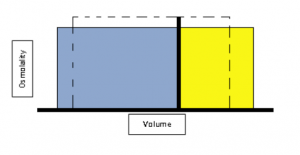 Darrow-Yannet-diagram3