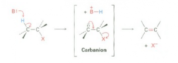 E1cB-Mechanism