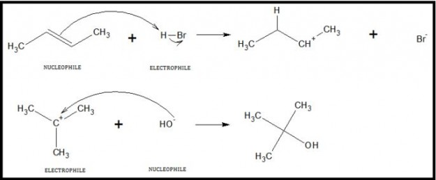 Electrophilic attack of Nucleophilic OH- to a tertiary carbocation