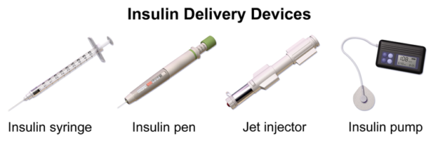 "Image: ""Insulin Delivery Devices"" by BruceBlaus. License: CC BY-SA 4.0"