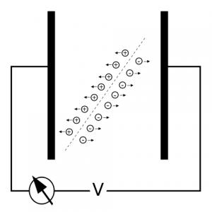 Ionisation-chambers