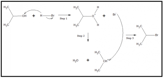 Reaction of 2-propanol and HBr