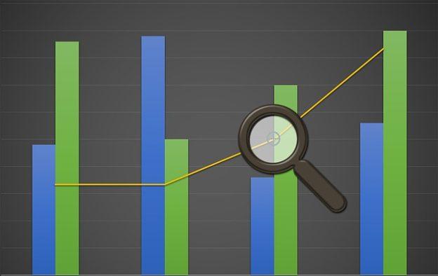 categorical data analysis bar chart