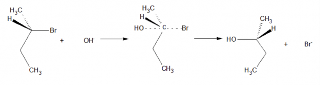 figure1-SN2-reaction