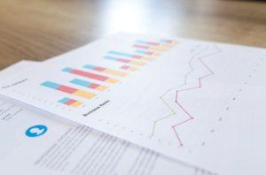 Uworld Statistics