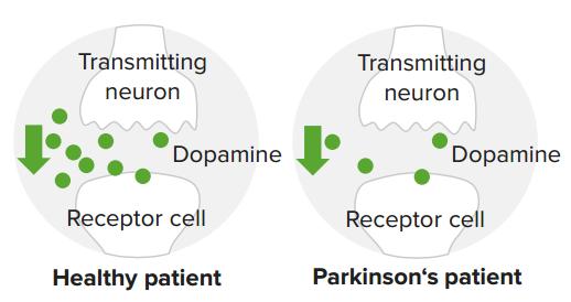 parkinson-patient
