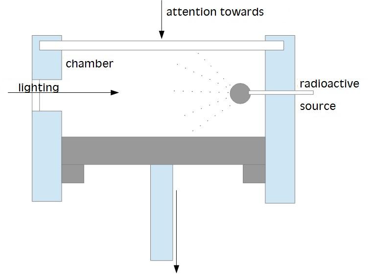 the-wilson-chamber